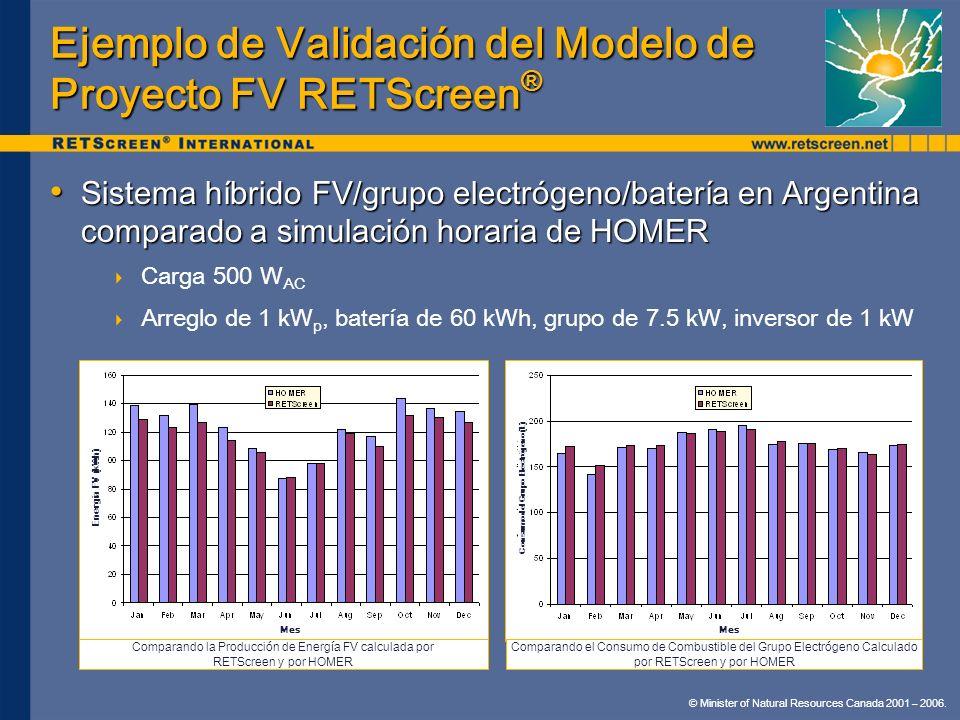 Ejemplo de Validación del Modelo de Proyecto FV RETScreen®
