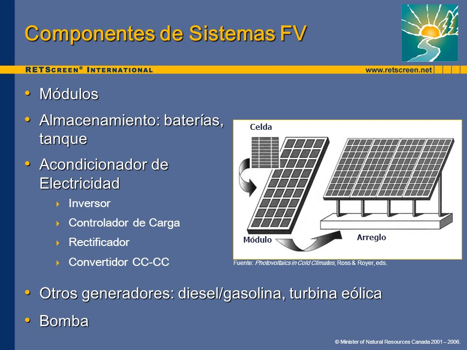 Componentes de Sistemas FV