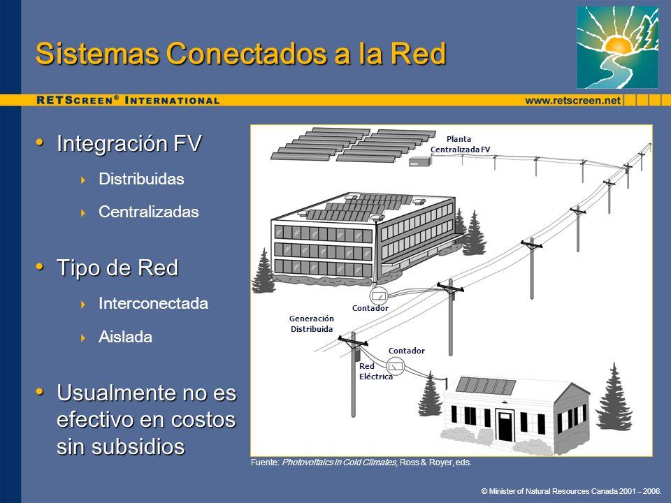 Sistemas Conectados a la Red