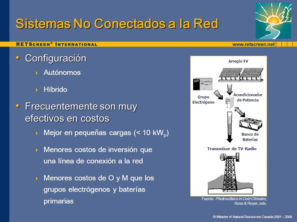 Sistemas No Conectados a la Red