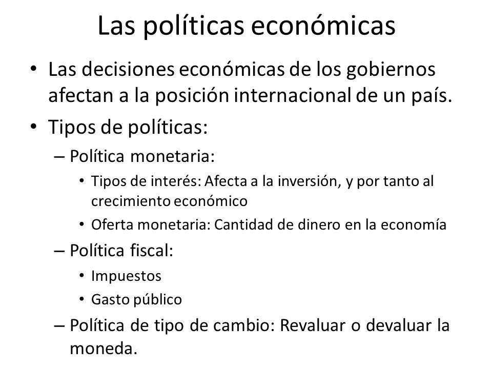 Las políticas económicas