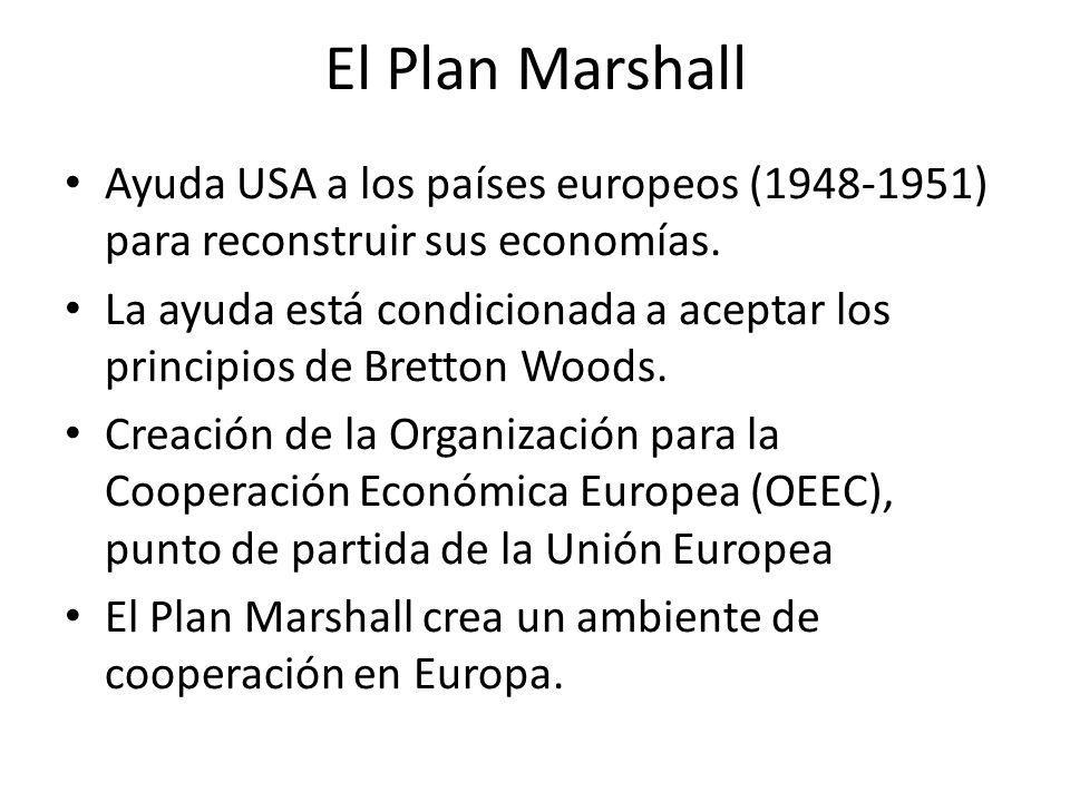 El Plan Marshall Ayuda USA a los países europeos (1948-1951) para reconstruir sus economías.