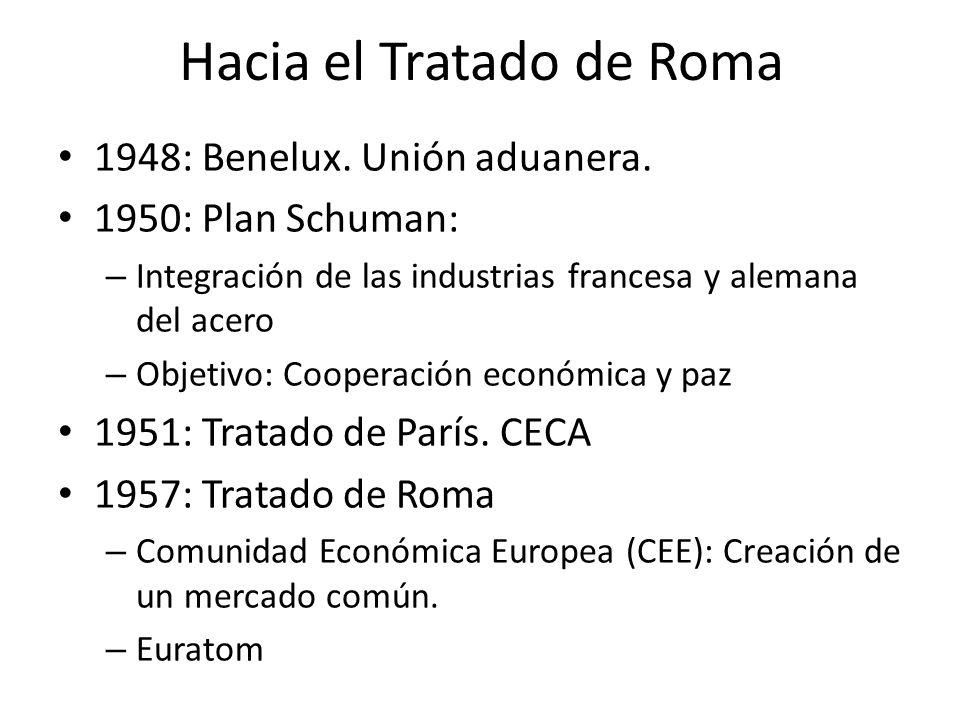 Hacia el Tratado de Roma