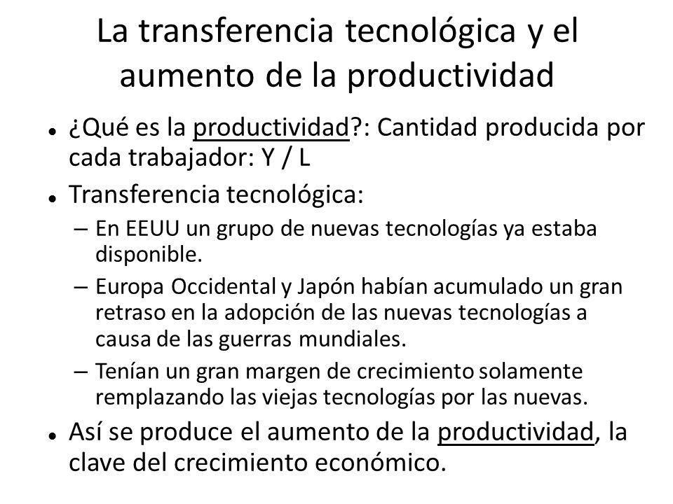 La transferencia tecnológica y el aumento de la productividad