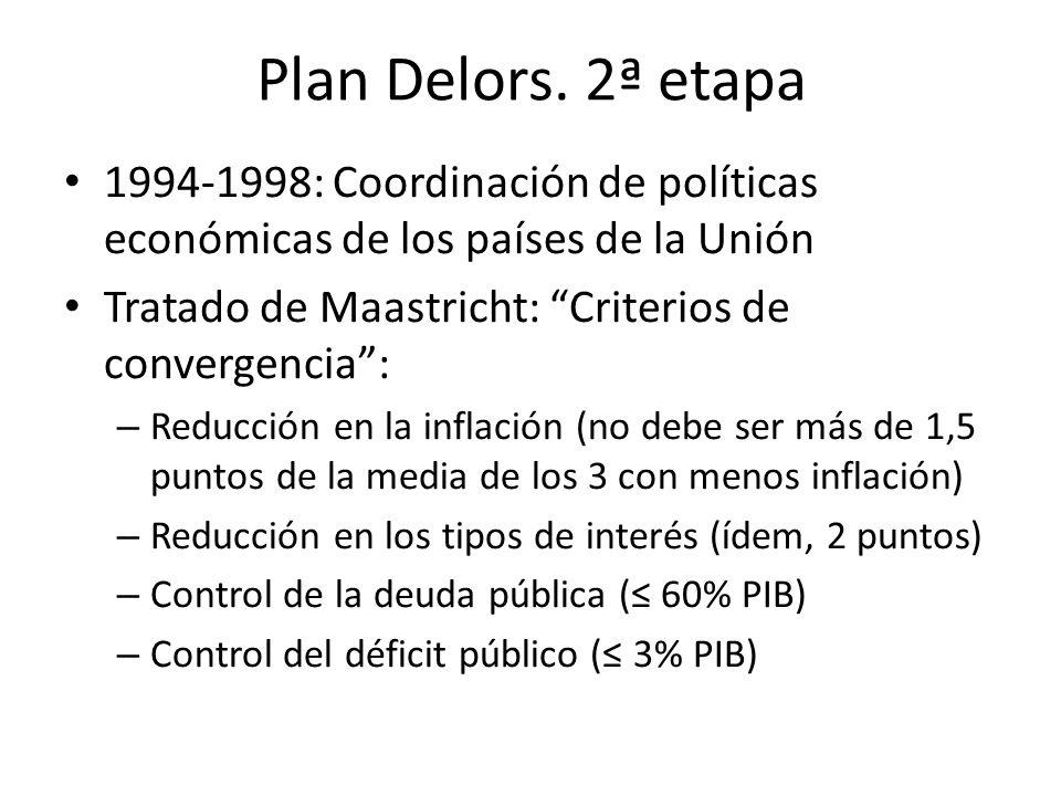 Plan Delors. 2ª etapa 1994-1998: Coordinación de políticas económicas de los países de la Unión. Tratado de Maastricht: Criterios de convergencia :