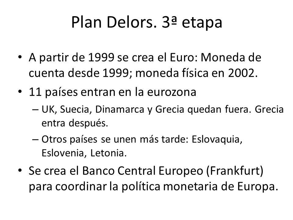 Plan Delors. 3ª etapa A partir de 1999 se crea el Euro: Moneda de cuenta desde 1999; moneda física en 2002.