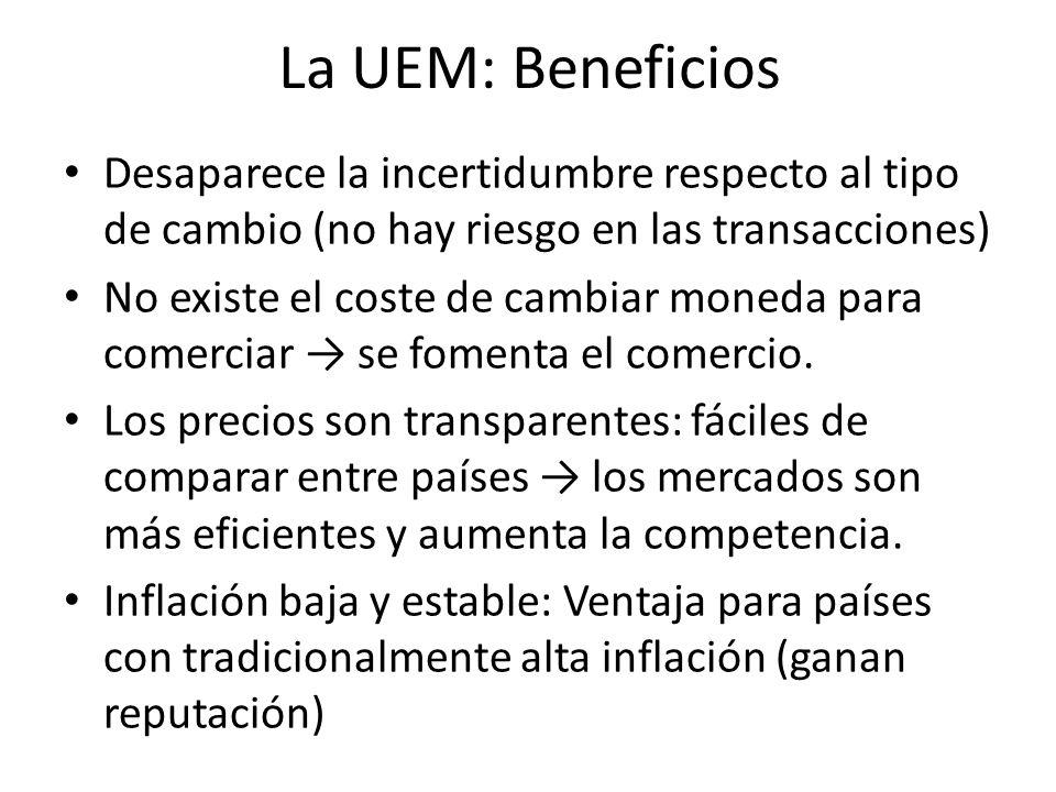 La UEM: Beneficios Desaparece la incertidumbre respecto al tipo de cambio (no hay riesgo en las transacciones)