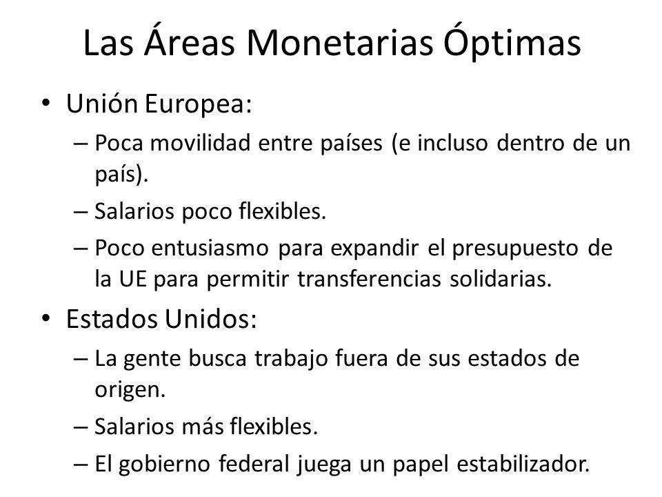 Las Áreas Monetarias Óptimas