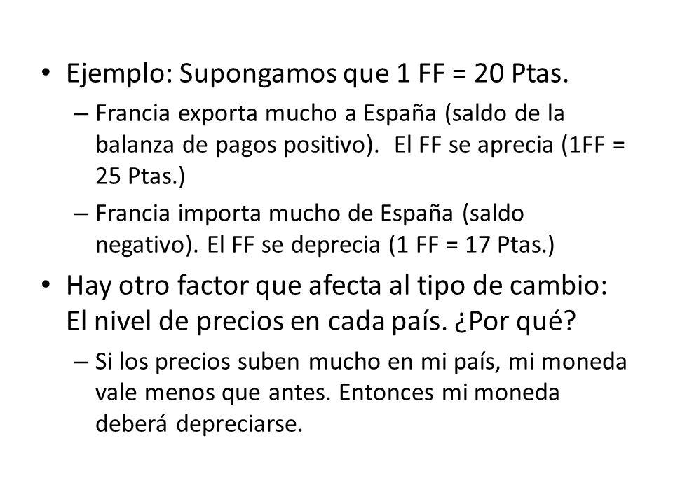 Ejemplo: Supongamos que 1 FF = 20 Ptas.