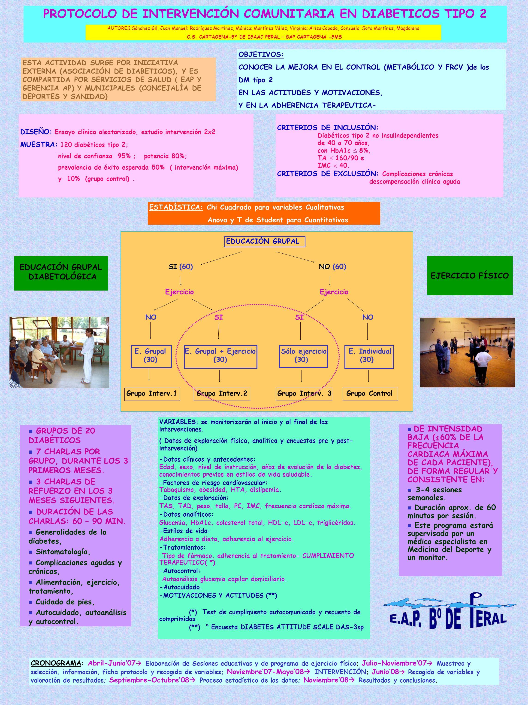 PROTOCOLO DE INTERVENCIÓN COMUNITARIA EN DIABETICOS TIPO 2