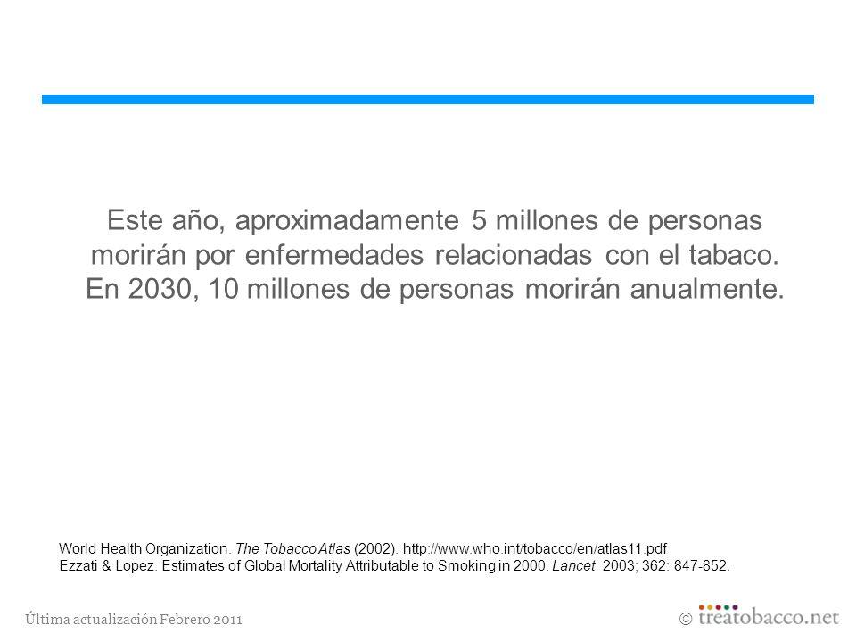Este año, aproximadamente 5 millones de personas morirán por enfermedades relacionadas con el tabaco. En 2030, 10 millones de personas morirán anualmente.