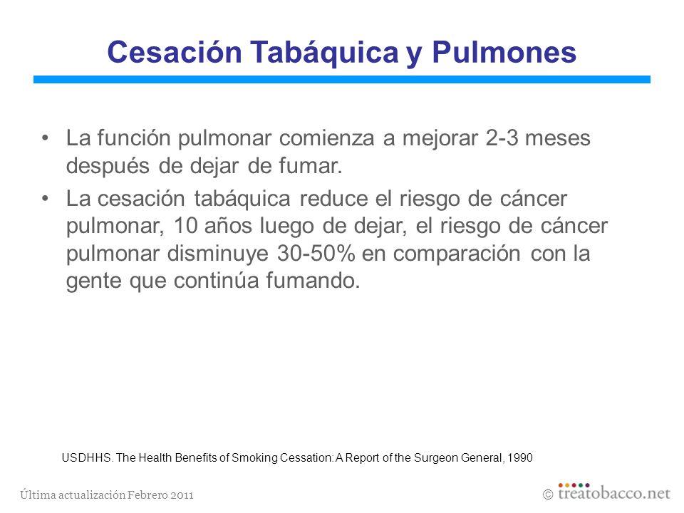 Cesación Tabáquica y Pulmones