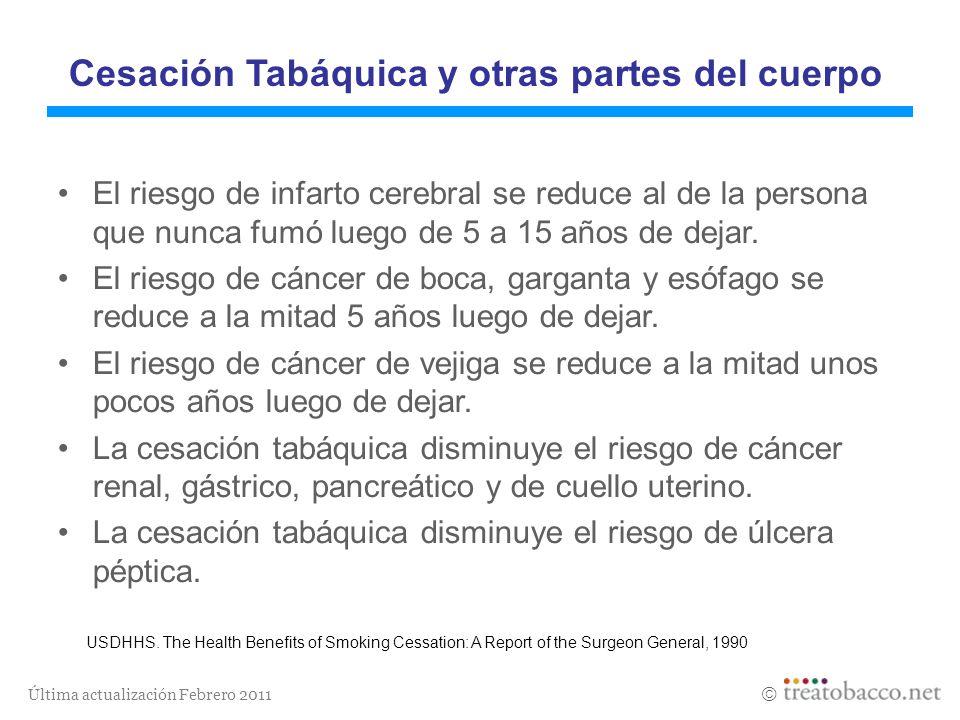 Cesación Tabáquica y otras partes del cuerpo