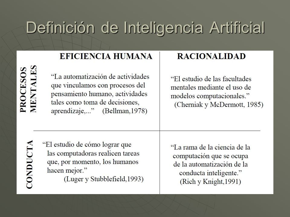 Definición de Inteligencia Artificial