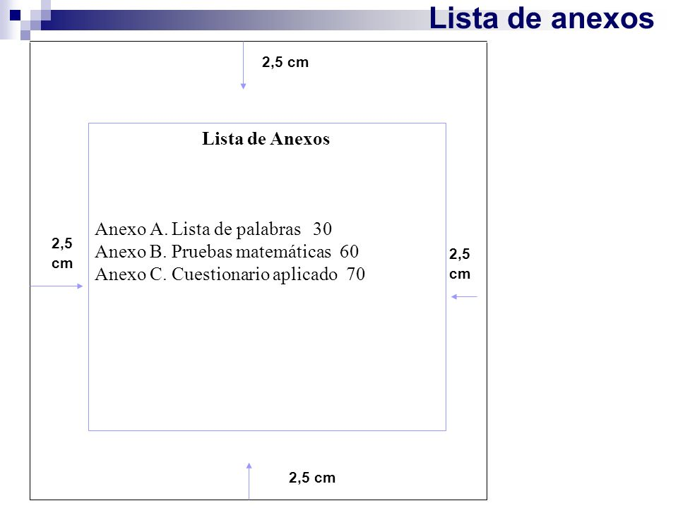 Lista de anexos Lista de Anexos Anexo A. Lista de palabras 30