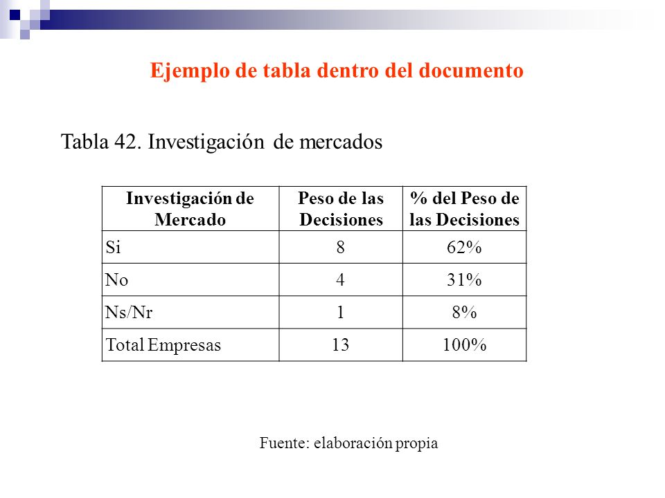 Ejemplo de tabla dentro del documento