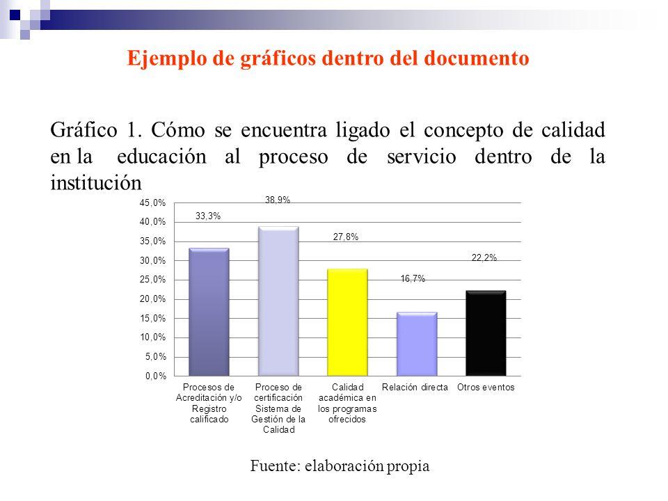 Ejemplo de gráficos dentro del documento