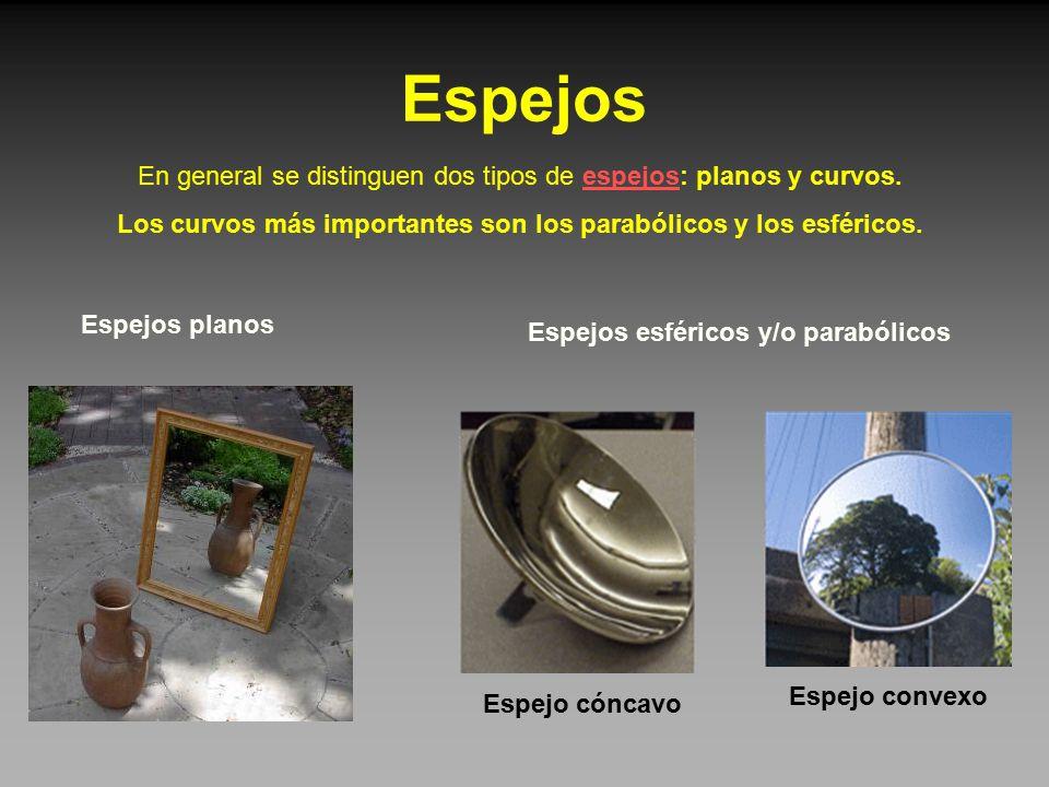 Reflexi n de la luz profesor juan pedro araneda barker for Espejos esfericos convexos
