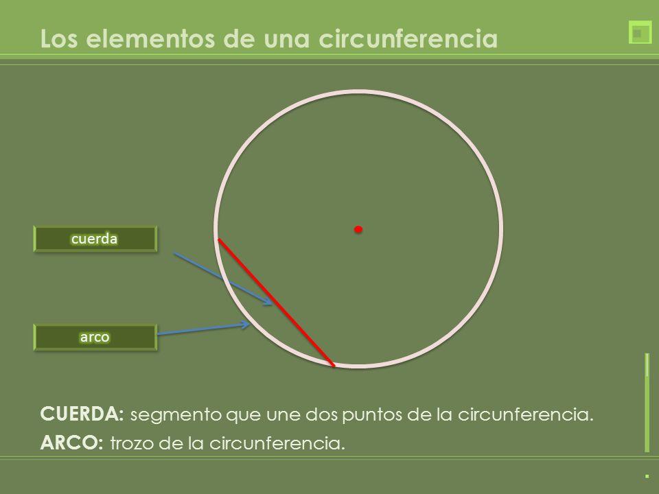 Los elementos de una circunferencia