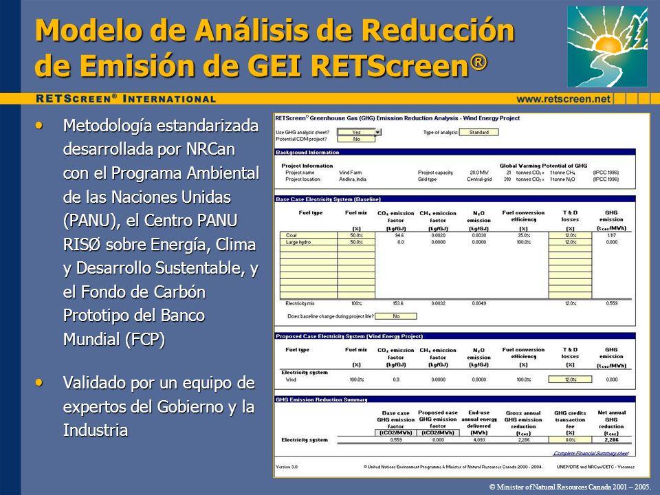 Modelo de Análisis de Reducción de Emisión de GEI RETScreen®