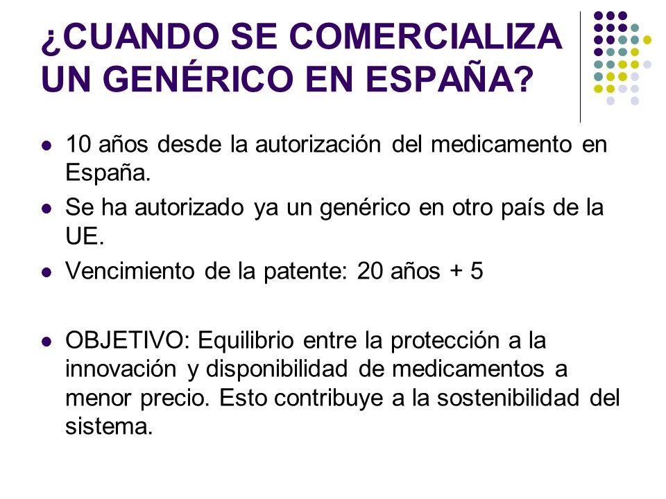 ¿CUANDO SE COMERCIALIZA UN GENÉRICO EN ESPAÑA