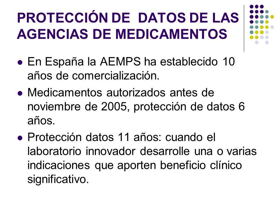 PROTECCIÓN DE DATOS DE LAS AGENCIAS DE MEDICAMENTOS
