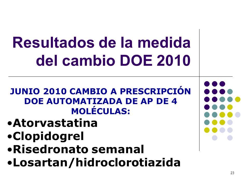 Resultados de la medida del cambio DOE 2010