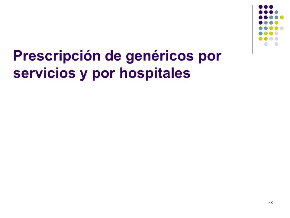 Prescripción de genéricos por servicios y por hospitales