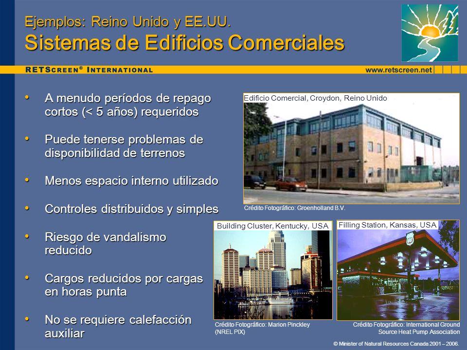 Ejemplos: Reino Unido y EE.UU. Sistemas de Edificios Comerciales