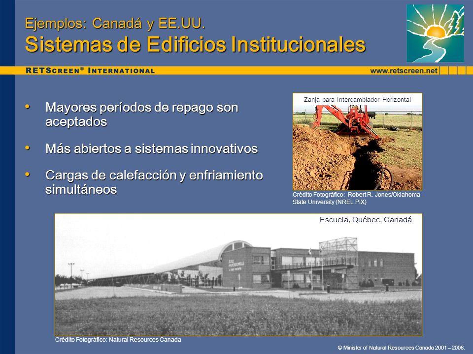 Ejemplos: Canadá y EE.UU. Sistemas de Edificios Institucionales