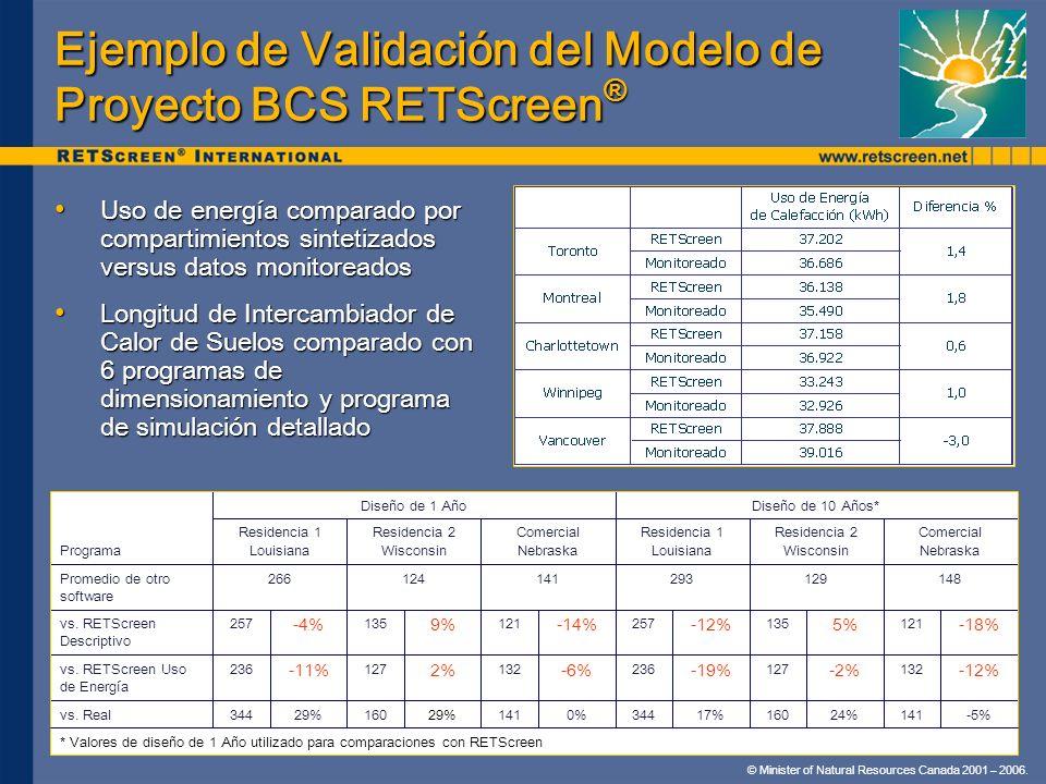 Ejemplo de Validación del Modelo de Proyecto BCS RETScreen®