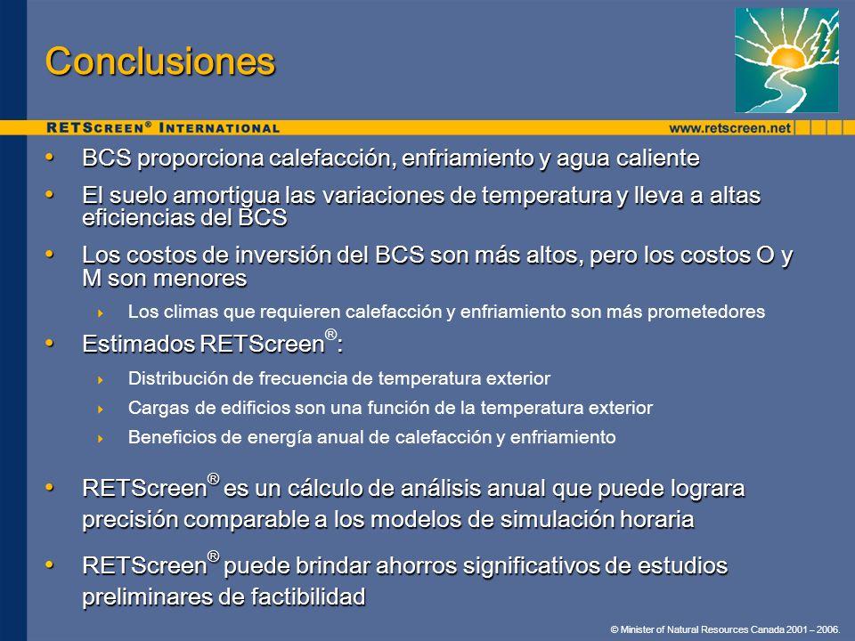 Conclusiones BCS proporciona calefacción, enfriamiento y agua caliente