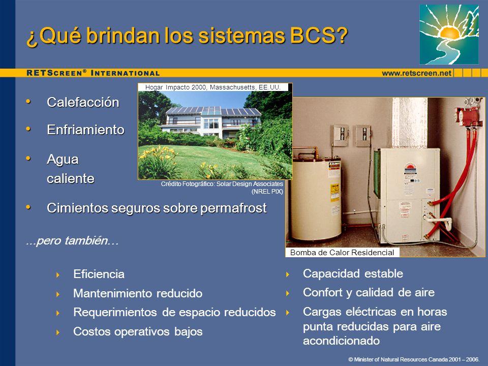 ¿Qué brindan los sistemas BCS