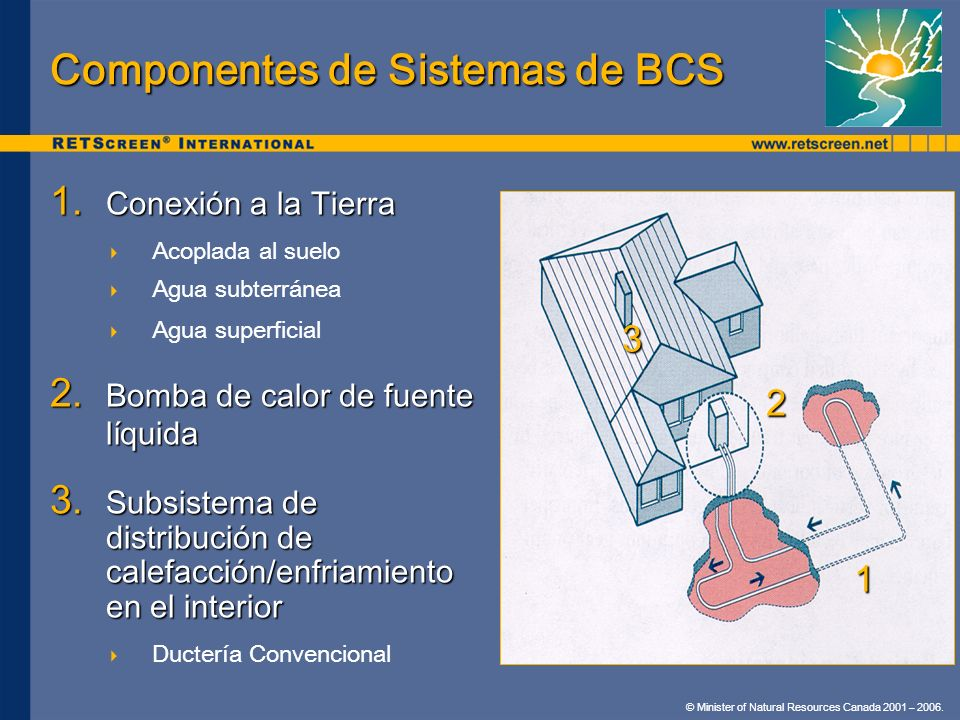 Componentes de Sistemas de BCS