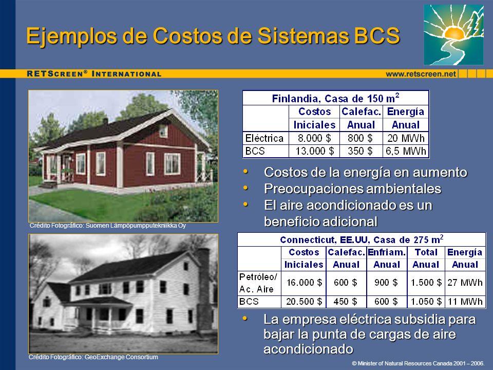 Ejemplos de Costos de Sistemas BCS