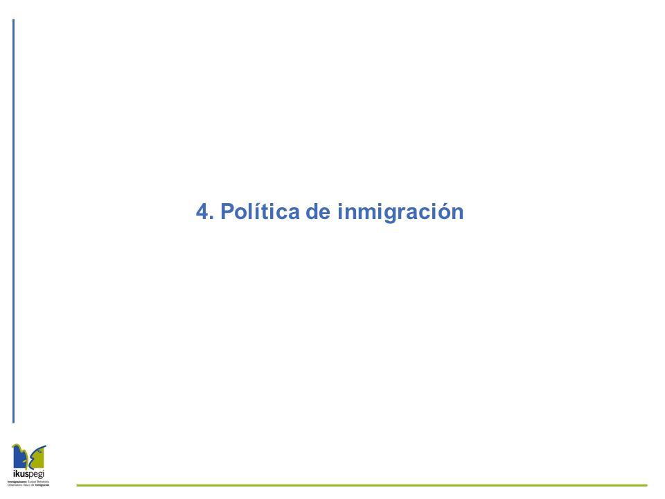 4. Política de inmigración