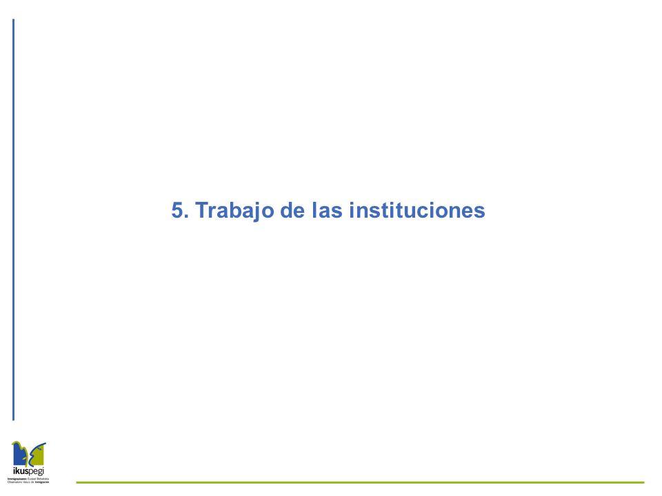 5. Trabajo de las instituciones