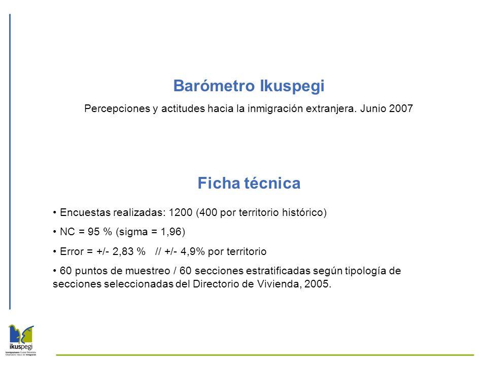 Percepciones y actitudes hacia la inmigración extranjera. Junio 2007