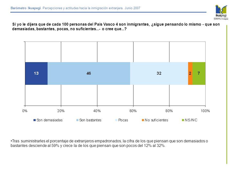 Barómetro Ikuspegi. Percepciones y actitudes hacia la inmigración extranjera. Junio 2007