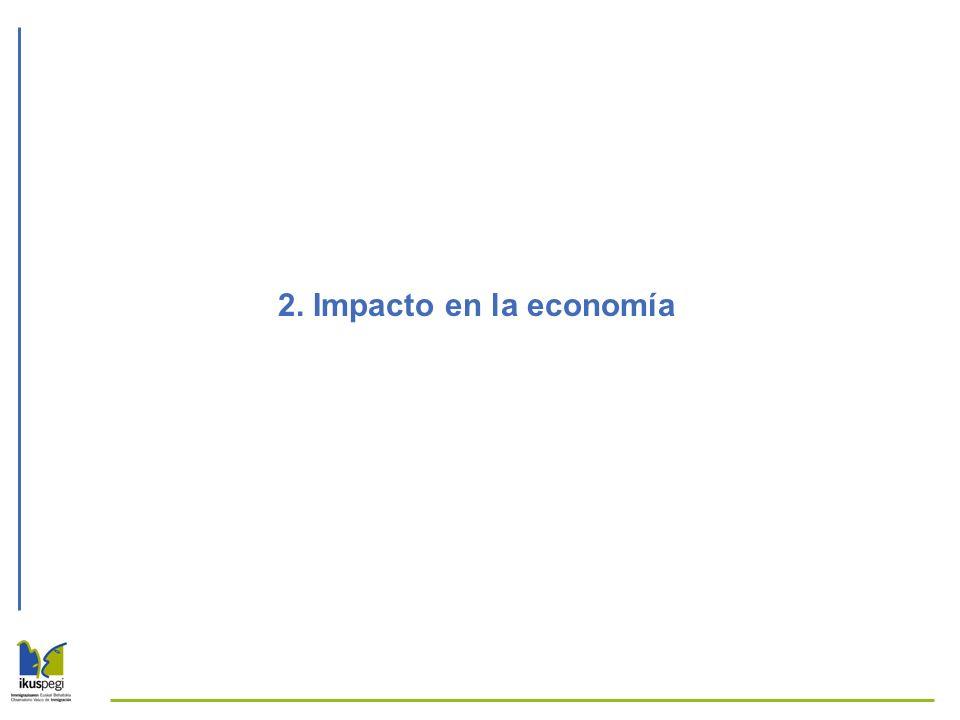 2. Impacto en la economía