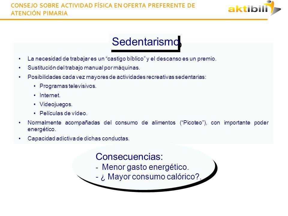 Sedentarismo Consecuencias: ¿ Mayor consumo calórico .