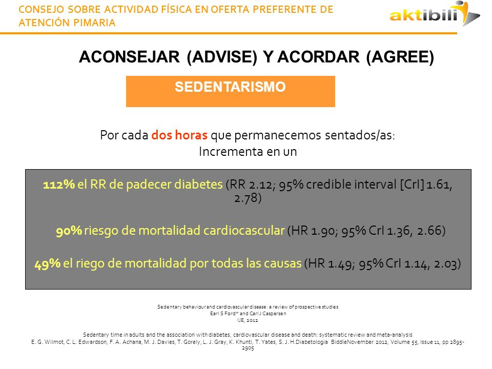 ACONSEJAR (ADVISE) Y ACORDAR (AGREE)