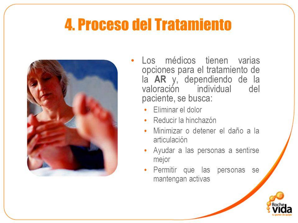 4. Proceso del Tratamiento