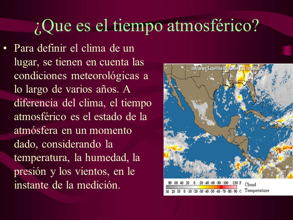 ¿Que es el tiempo atmosférico