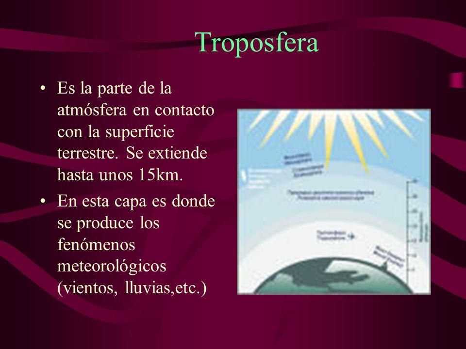 Troposfera Es la parte de la atmósfera en contacto con la superficie terrestre. Se extiende hasta unos 15km.