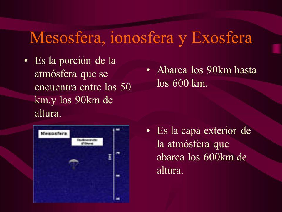 Mesosfera, ionosfera y Exosfera