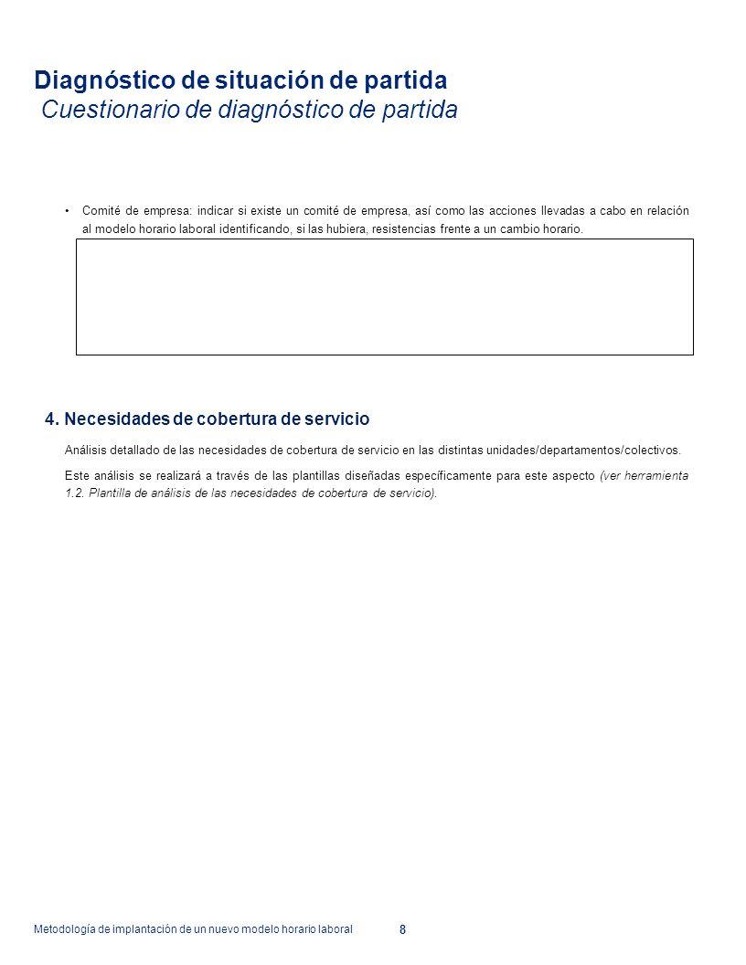 Diagnóstico de situación de partida Cuestionario de diagnóstico de partida