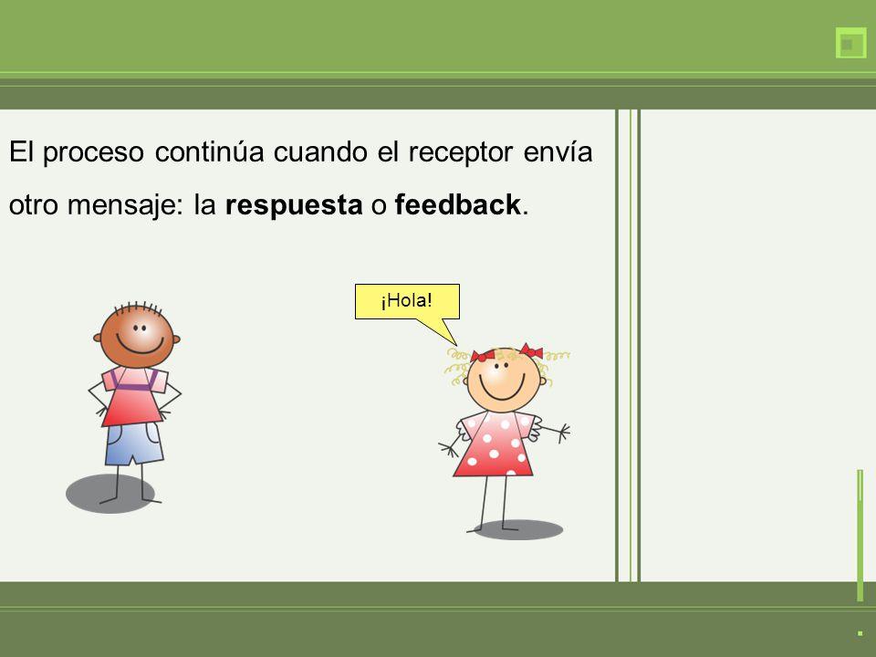 El proceso continúa cuando el receptor envía otro mensaje: la respuesta o feedback.