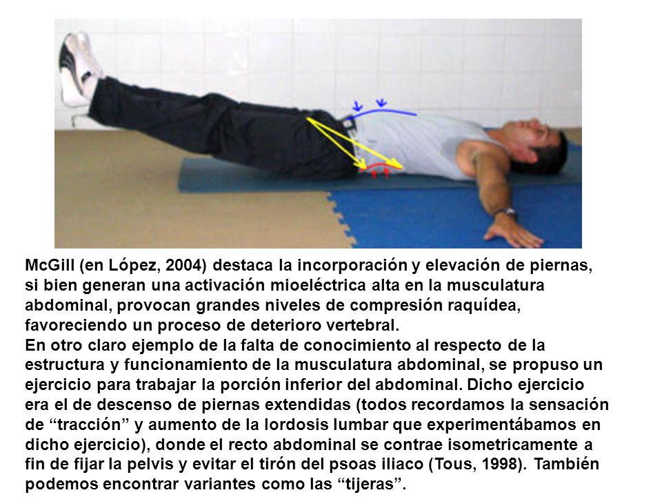 McGill (en López, 2004) destaca la incorporación y elevación de piernas, si bien generan una activación mioeléctrica alta en la musculatura abdominal, provocan grandes niveles de compresión raquídea, favoreciendo un proceso de deterioro vertebral.