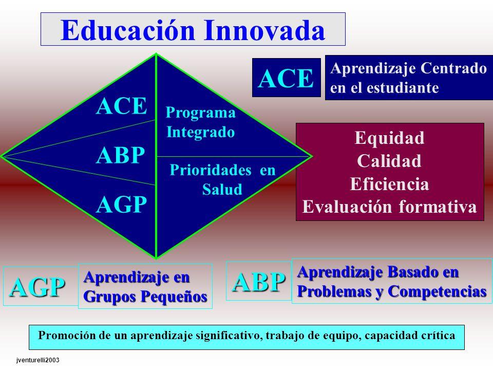 Educación Innovada ACE ABP AGP ACE ABP AGP Equidad Calidad Eficiencia